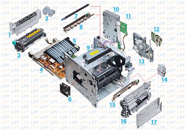 parts diagram 1 for laserjet 4200 hp p2015 parts diagram hp parts diagram #5