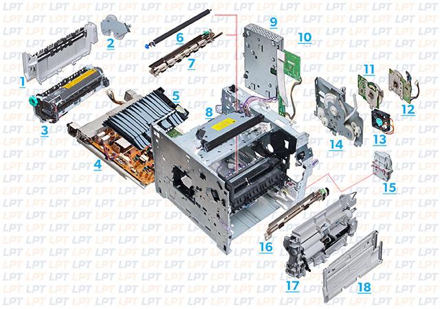 Parts Diagram for LaserJet 4300