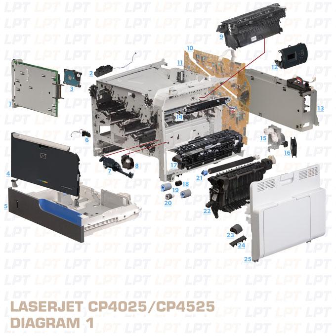 Diagram  Hp Printer Diagram Full Version Hd Quality