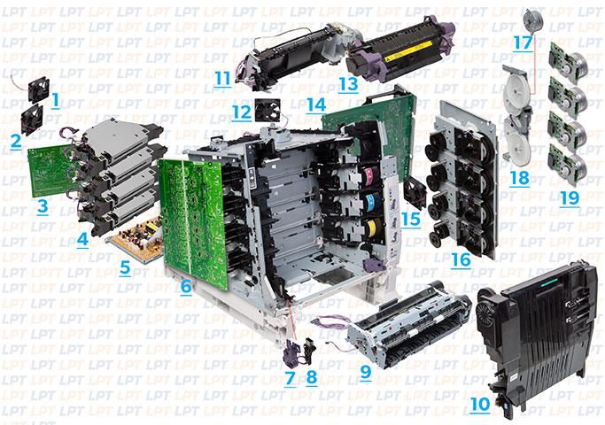 hp laserjet 4700 service manual