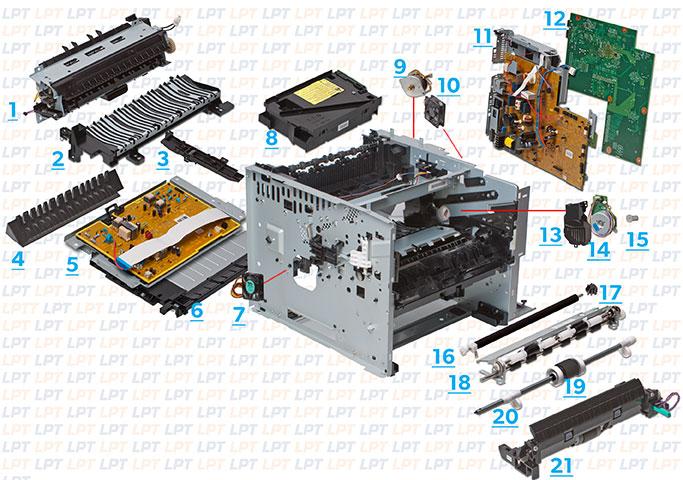 HP LaserJet Pdn - printer - monochrome - laser Series Specs
